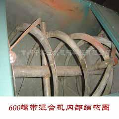 卧式螺带混合机内部机构图