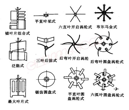 三叶螺旋风机结构图