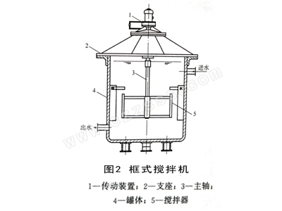 方形花池设计图展示