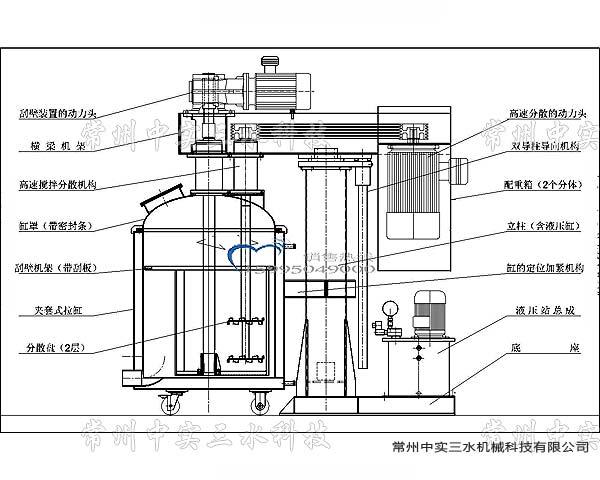 液压升降结构中因为侧向力的作用发生不正常磨损或损坏;活塞杆与油缸图片