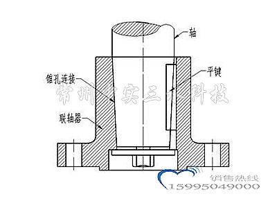 搅拌轴与联轴器锥孔连接的结构示意图